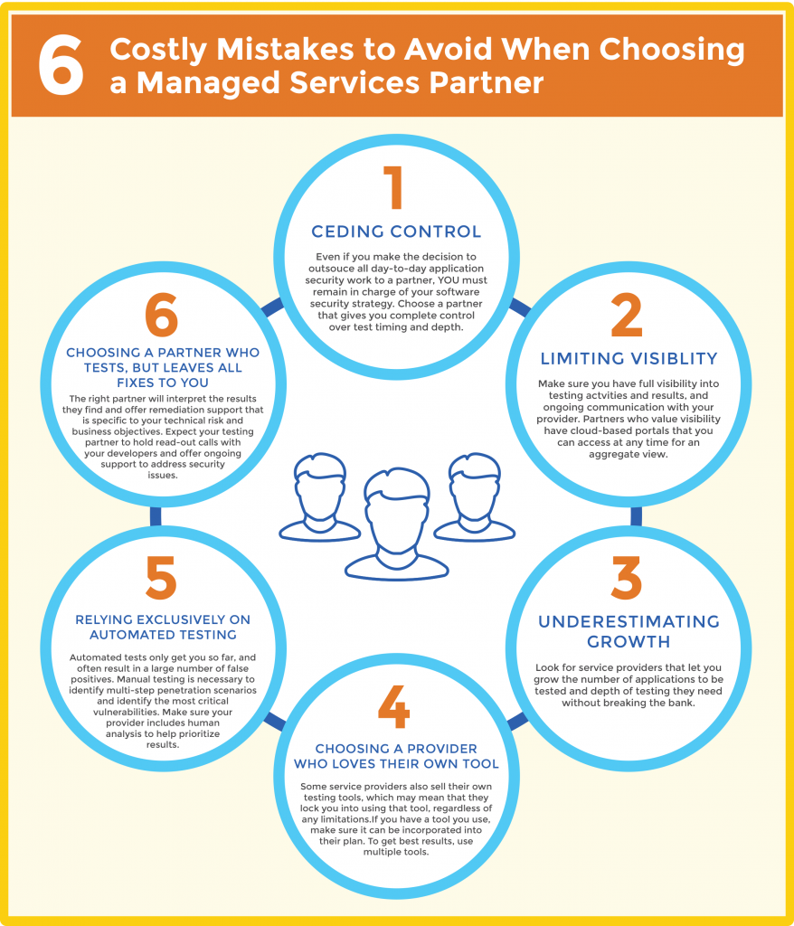 Costly Mistakes To Avoid When Choosing a Managed Services Partner