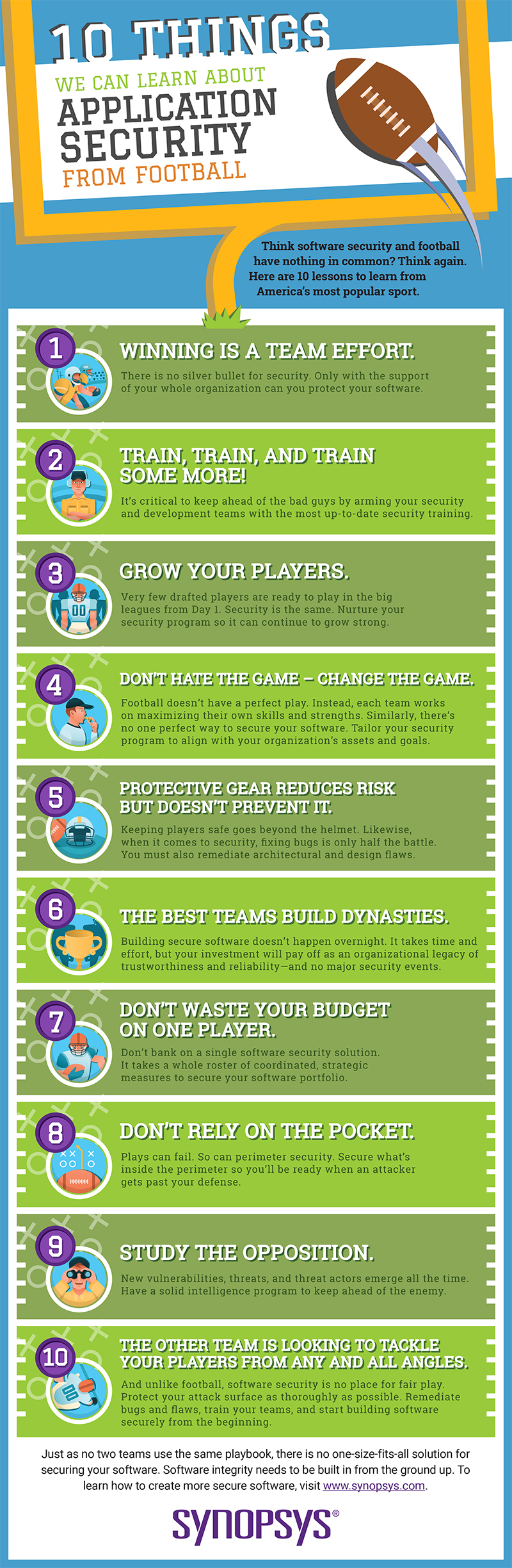 Infographic: 10 things we can learn about application security from football