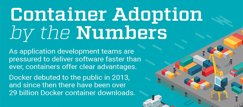 Infographic: Container adoption by the numbers