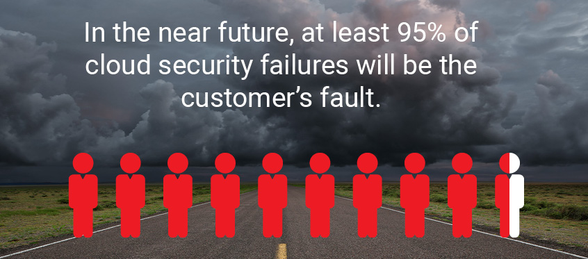 In the near future, at least 95% of cloud security failures will be the customer's fault