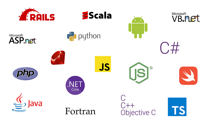 Some of the languages and frameworks Coverity supports