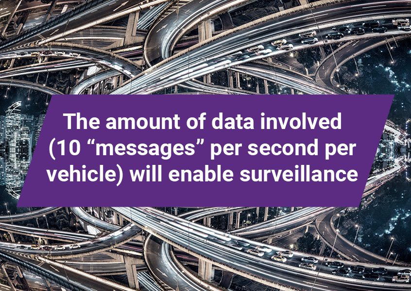 "The amount of data involved (10 ""messages"" per second per vehicle) will enable surveillance."