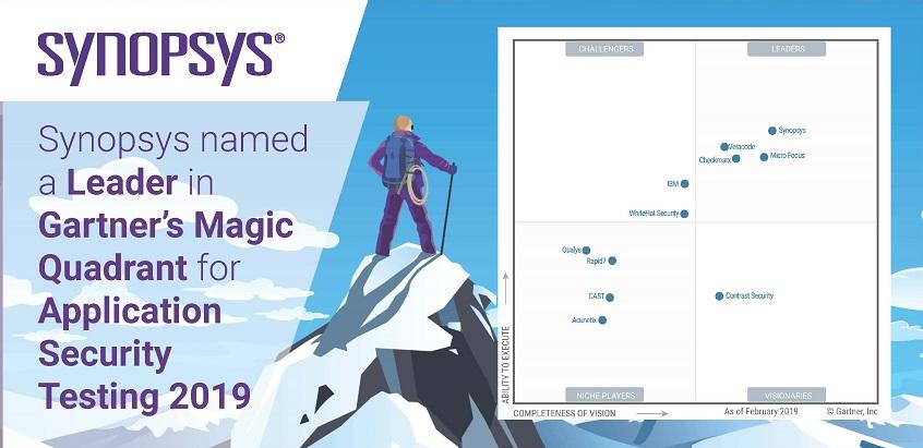 Download the Gartner Magic Quadrant for Application Security Testing 2019