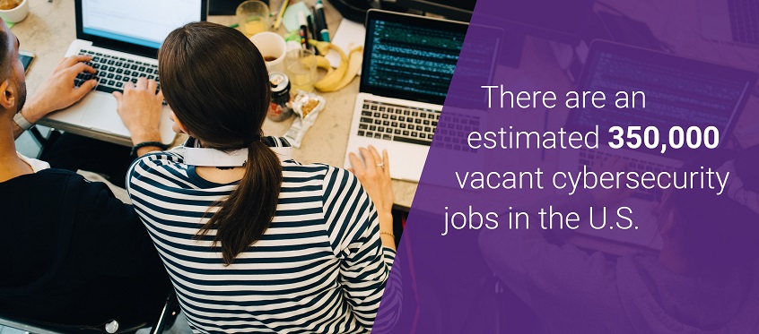 There are an estimated 350,000 vacant cybersecurity jobs in the U.S.