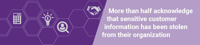 More than half acknowledge that sensitive customer information has been stolen from their organization at some point.