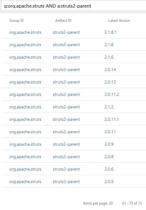Apache Struts versions
