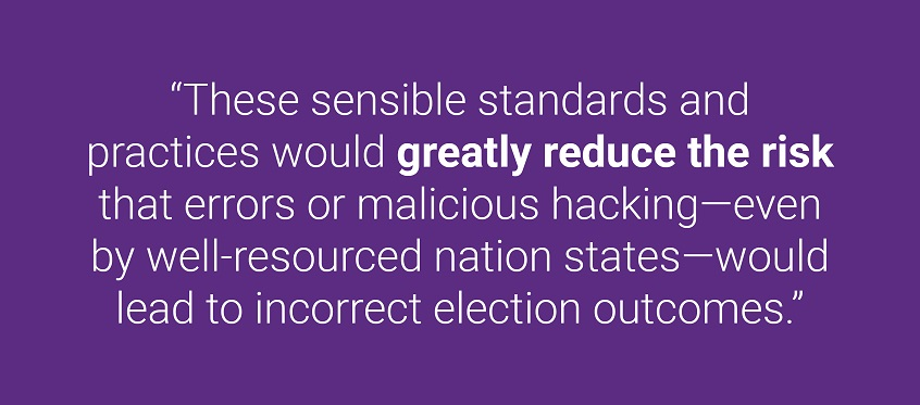 These sensible standards and practices would greatly reduce the risk that errors or malicious hacking—even by well-resourced nation states—would lead to incorrect election outcomes