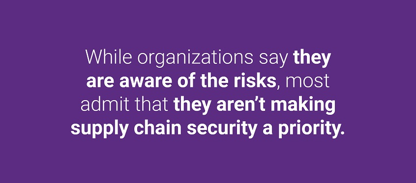 While organizations say they are aware of the risks, most admit that they aren't making supply chain security a priority.