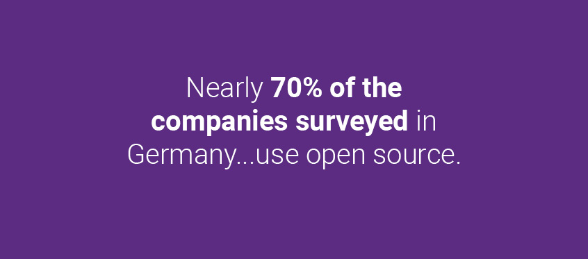 Nearly 70% of the companies surveyed in Germany use open source.