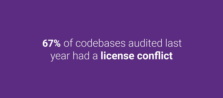 67% of codebases audited last year had a license conflict