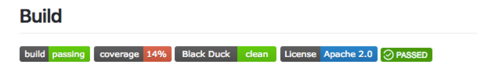Introducing Black Duck CoPilot | Synopsys