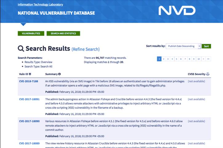 NVD with no CVSS scoring data