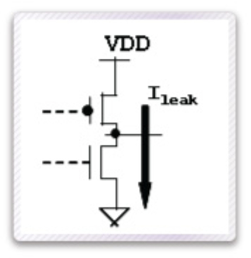 Low Power Design and Leakage Detection
