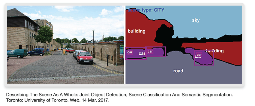 Figure 7: Scene segmentation identifies the boundaries between types of objects