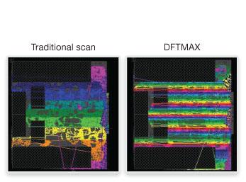 図4:これらのスクリーン・ショットは、DFTMAXが従来のスキャンに関連する配線密集を引き起こすことなく、同等の結果を出すことを示しています。