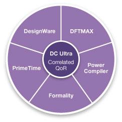 DC Ultra