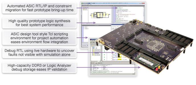HAPS-DXハードウェア・システムと実装自動化/デバッグ・ソフトウェア