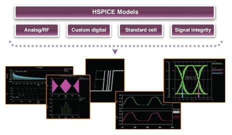 HSPICE 模型