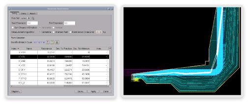图 3: 带有金属缝隙 (metal slit) 的 Gateway 模型实现器的电阻报告