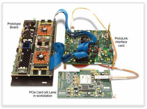 Illustration of hardware kit connection