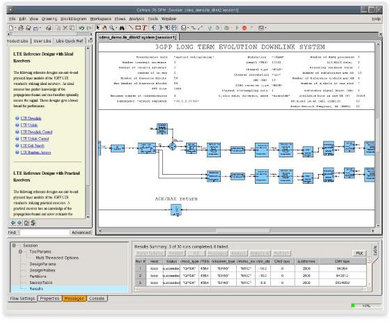図1: モデルベースの設計アプローチを採用したSPWでは、グラフィカルな環境と抽象度の高い言語を利用してシステム全体を階層的に入力できるため、設計効率が飛躍的に向上します