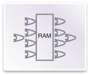 図2: TetraMAX ATPGは広範囲な設計スタイルに対して高いテスト・カバレッジを実現