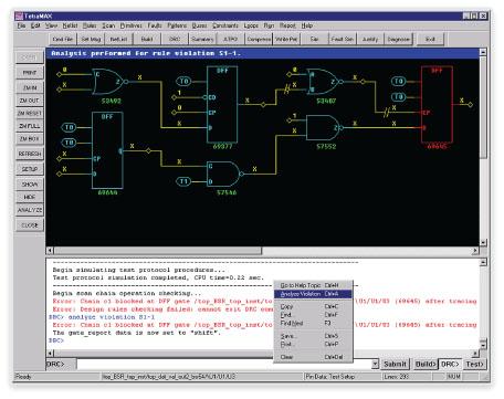 図3: TetraMAX ATPGは統合されたGUIによって高性能なATPGおよび先進のデバッグ機能を提供