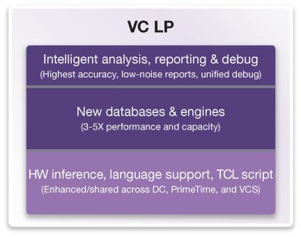 VC LP