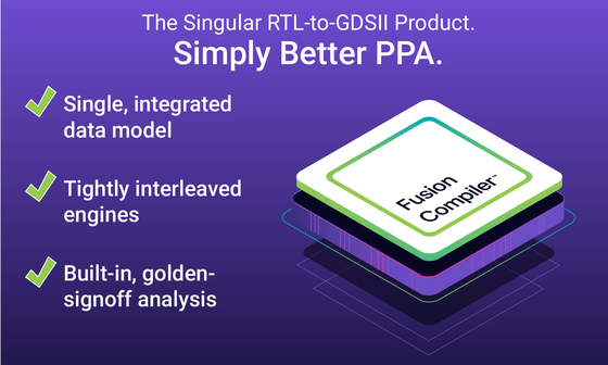 Fusion Compiler - Simply Better PPA | Synopsys