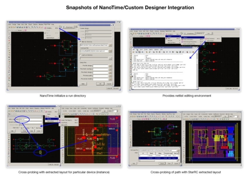 NanoTime and Custom Designer Integration