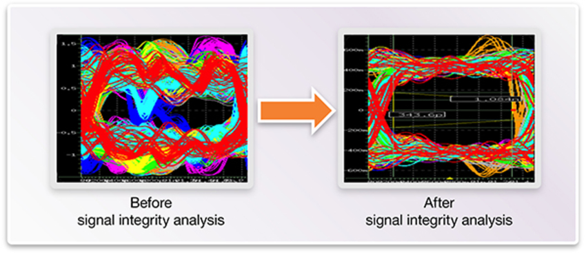 signal integrity Ansys siwave is a specialized design platform for power integrity, signal integrity and emi analysis of electronic packages and pcbs.