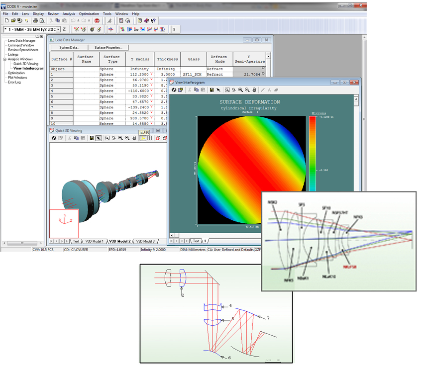 CODE V Optical Design Software | Reliable Optical Designs | Synopsys