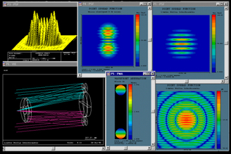CODE V Application Gallery - Synopsys Optical Solutions