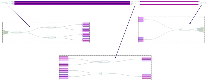 Layout from OptoDesigner for the QPSK transmitter schematic of Fig. 2 | Synopsys