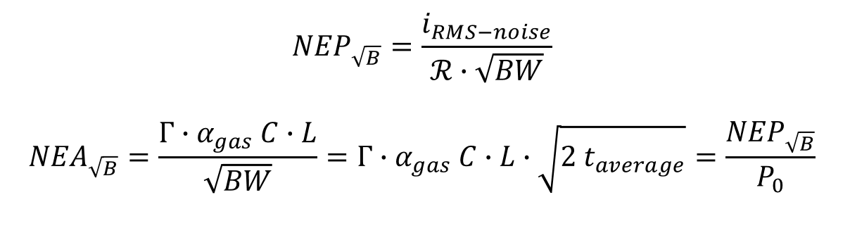 Calculated time-averaged noise-equivalent power (NEP) and absorbance (𝑁𝐸𝐴) | Synopsys