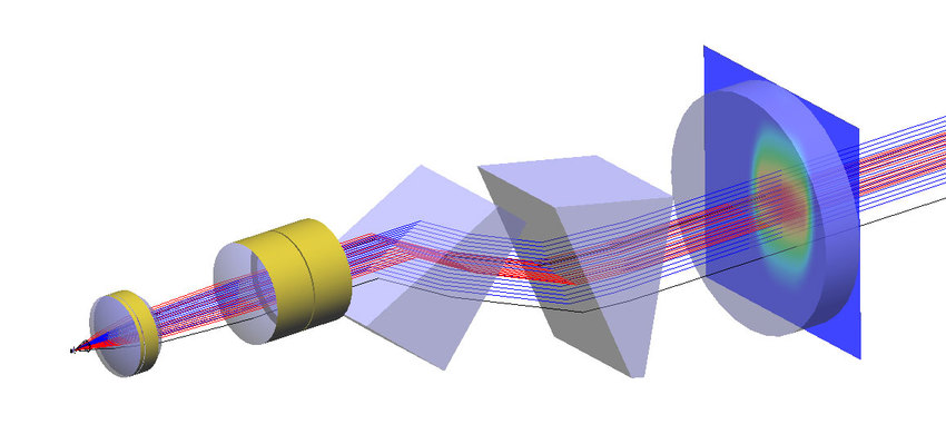 LiDAR optical system, simulated in LightTools | Synopsys