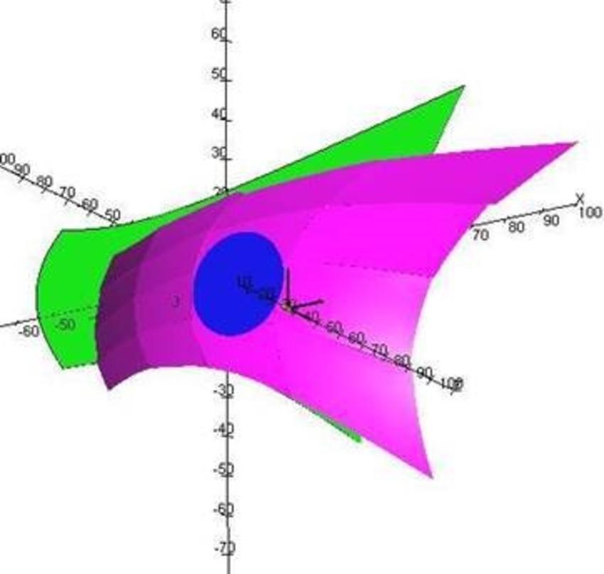 Automotive Lighting Design Software Lucidshape