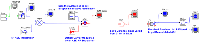 Simulation setup schematics for this application note