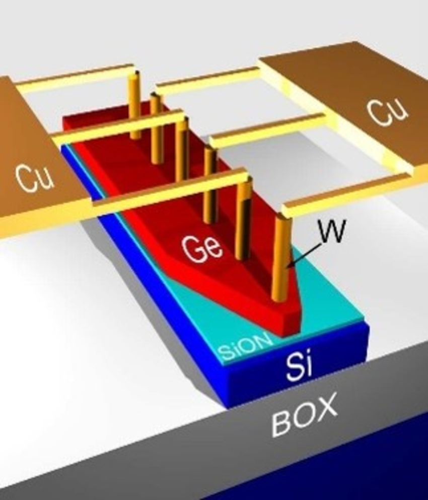 SiGe Waveguide photodetector | Synopsys