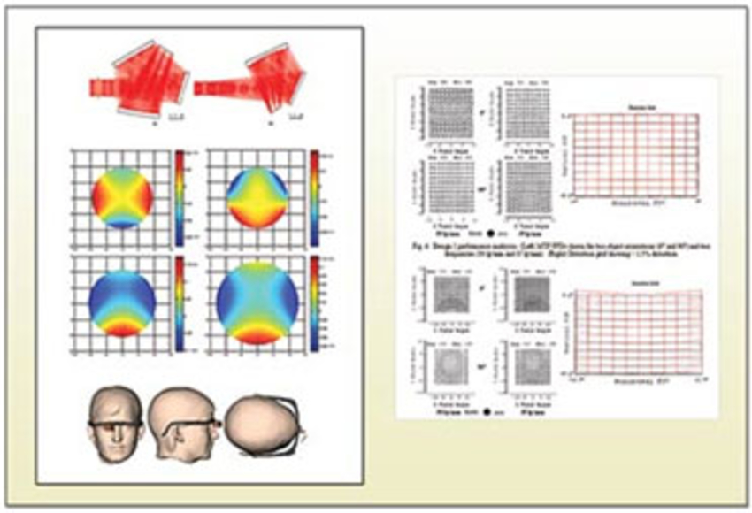 Visual Space Assessment of Two All-Reflective, Freeform Optical See-Through Head-Worn Displays