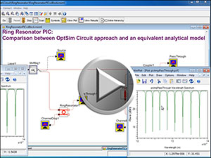Comparison between OptSim Circuit approach for PIC modeling and the analytical models