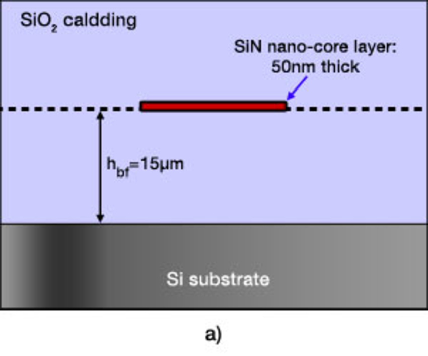 The cross-section of the low-loss buried optical waveguide