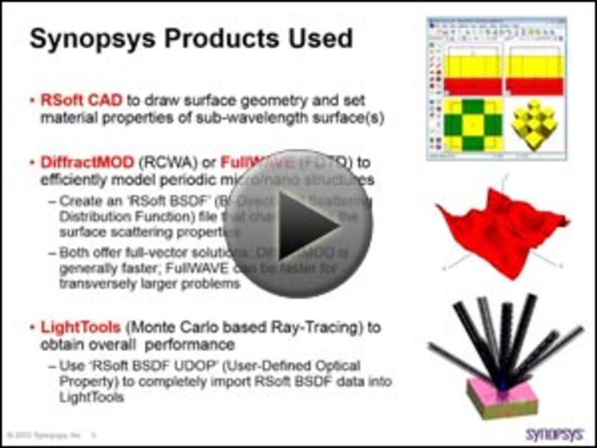 Synopsys Products Used
