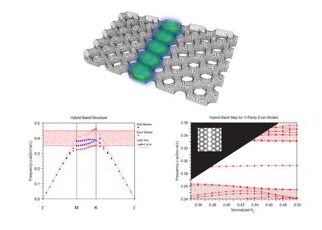 RSoft Component Design Suite - Photonic Devices, Optical