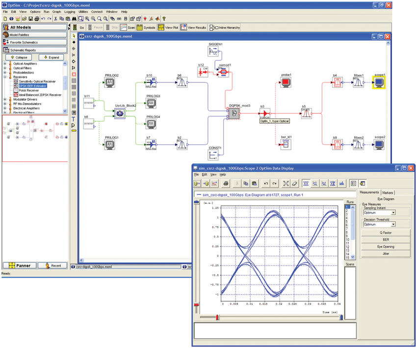 RSoft Photonic System Design Suite – Optical Communications Design
