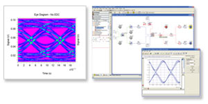 RSoft photonic design software - System Design Suite