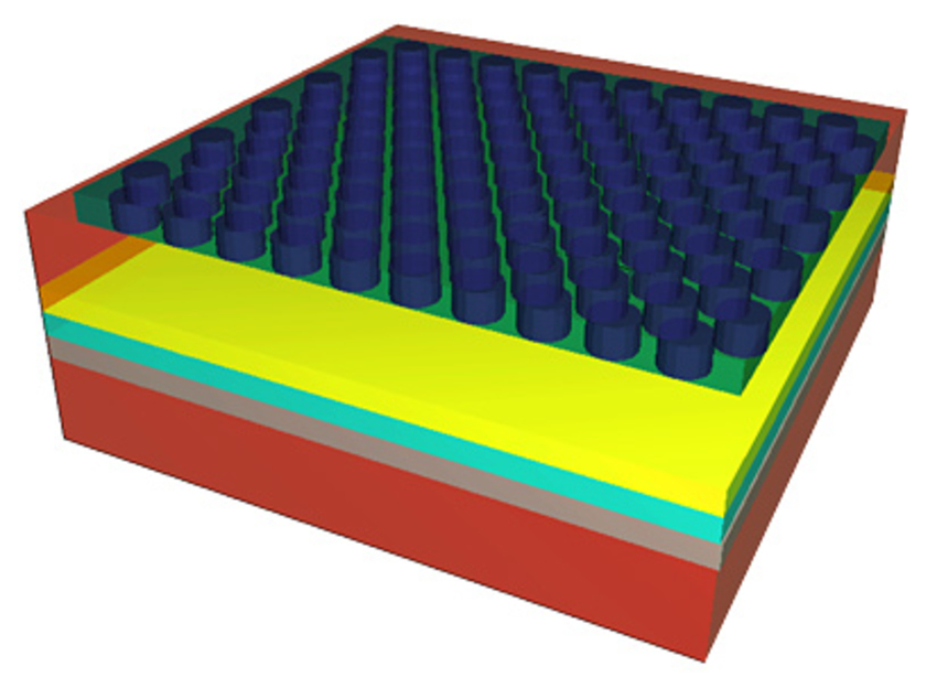 Schematic of a LED structure with 2D Photonic Crystal grating on top for extraction enhancement.