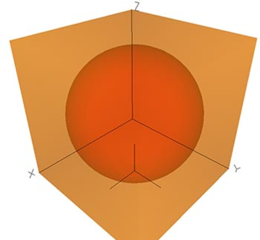 3D dielectric sphere (red) within the enclosed launch region (gold)